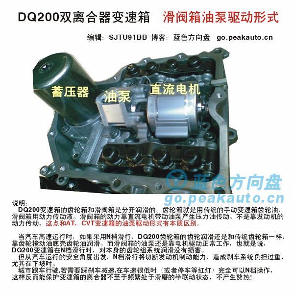 DSG200滑阀油泵