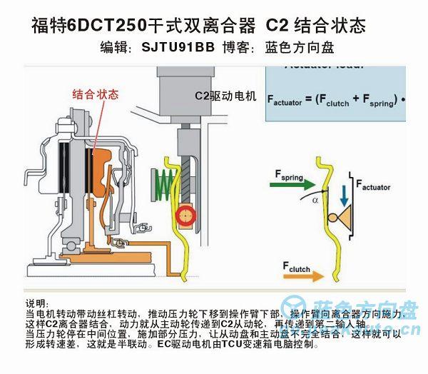 DPS6离合器结合状态
