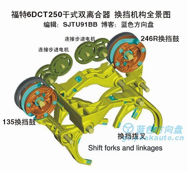 福克斯DPS6离合器分离拨叉