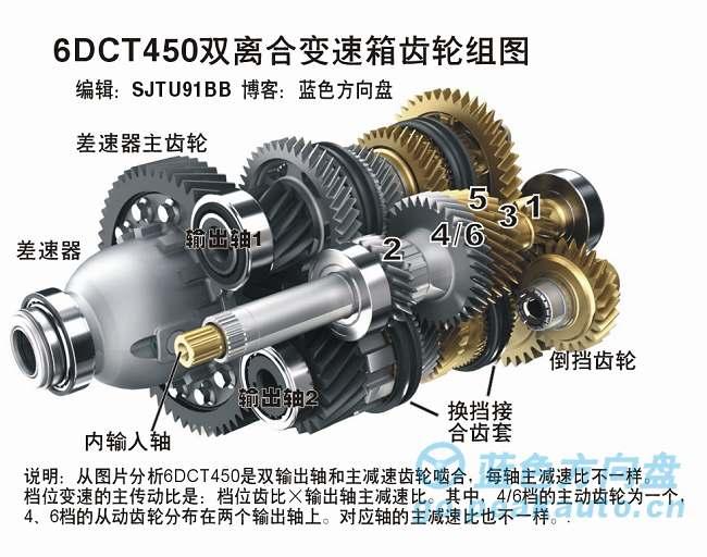 致胜6DCT450双离合器齿轮组