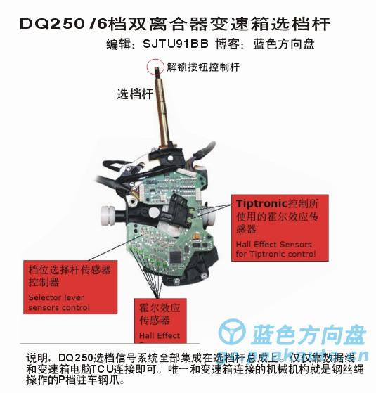 DQ250选档杆结构图