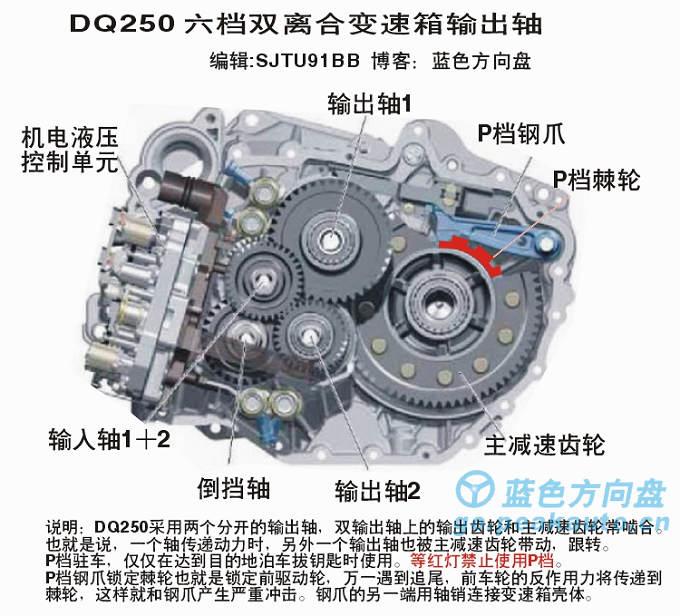大众DQ250双离合器变速箱输出轴