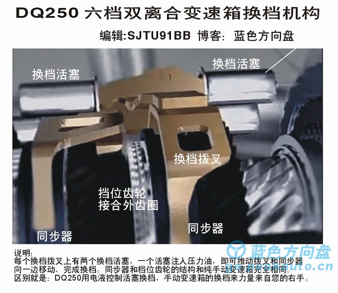 大众DQ250换档机构
