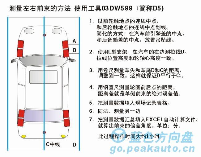 手工轮胎定位值测量方法、工具