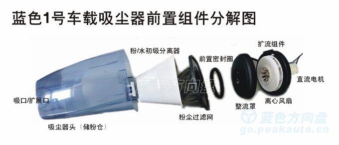 蓝色1号吸尘器测评