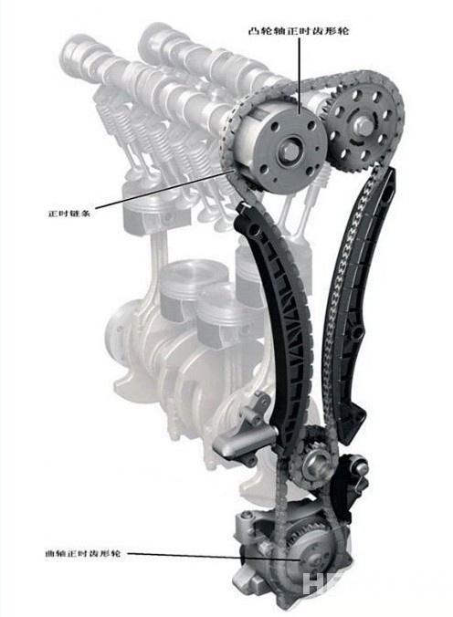 发动机配气系统