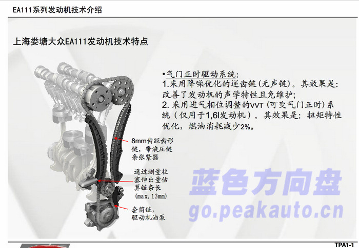 EA111可变气门VVT