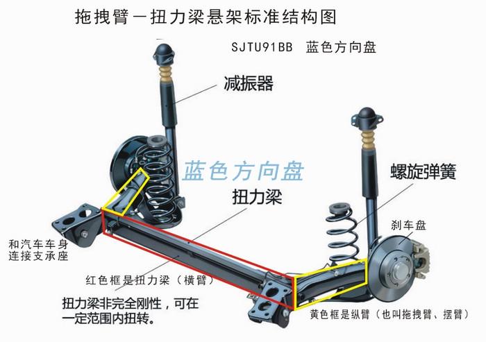 标准扭力梁结构