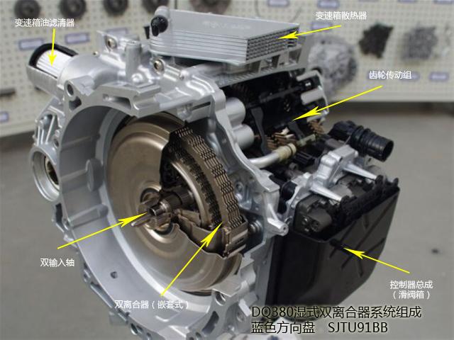 DQ380双离合器系统组成