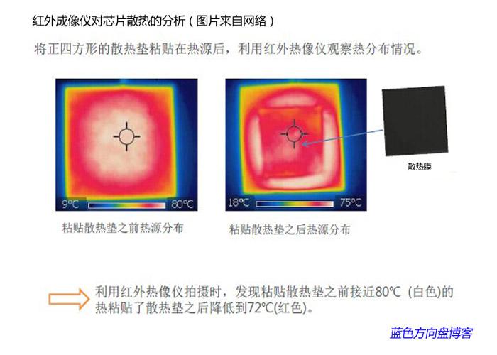 红外成像仪拍摄的散热膜效果