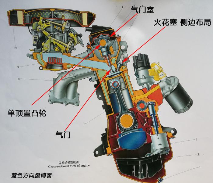 普桑发动机结构