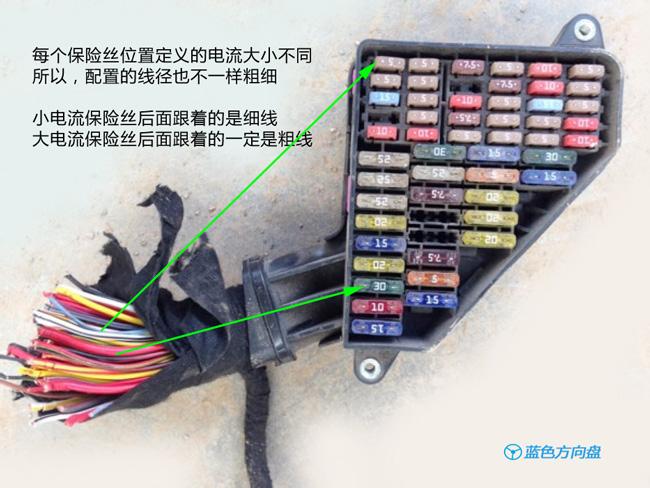 汽车保险盒原厂线束
