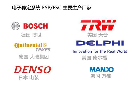 ESP生产厂家