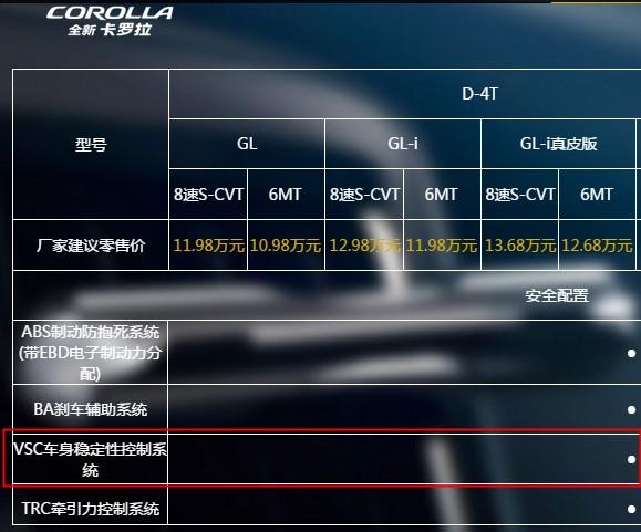 丰田卡罗拉配置ESP